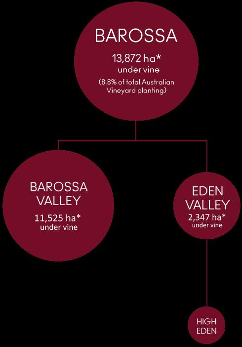 Barossa GI Zone