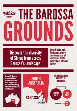 Barossa Grounds Brochure
